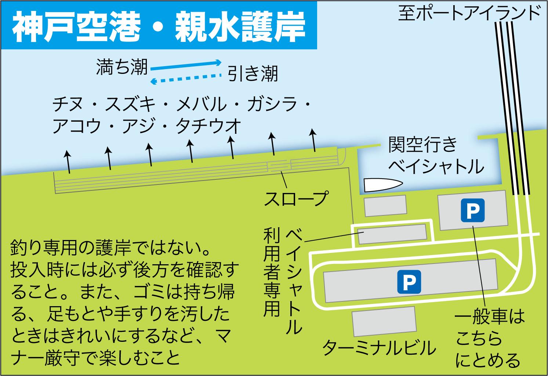 ベランダ 神戸 空港