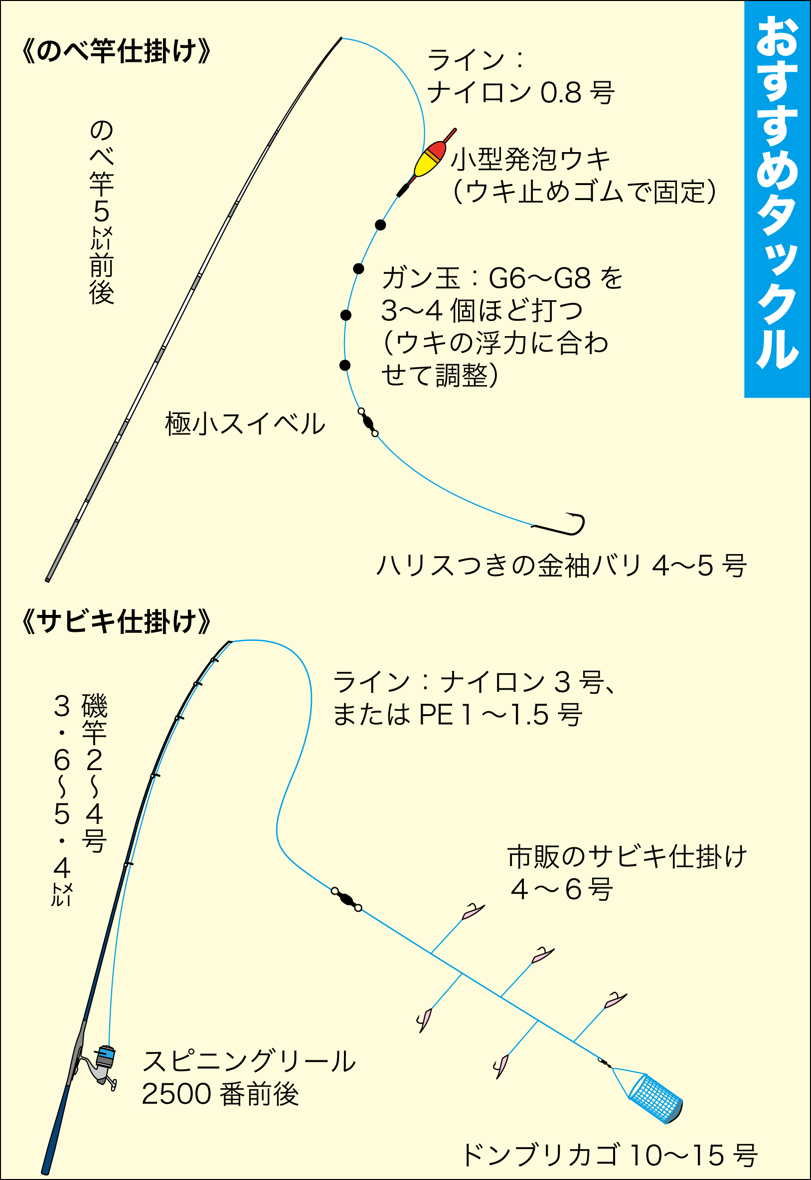 舞鶴親海公園でのタックル