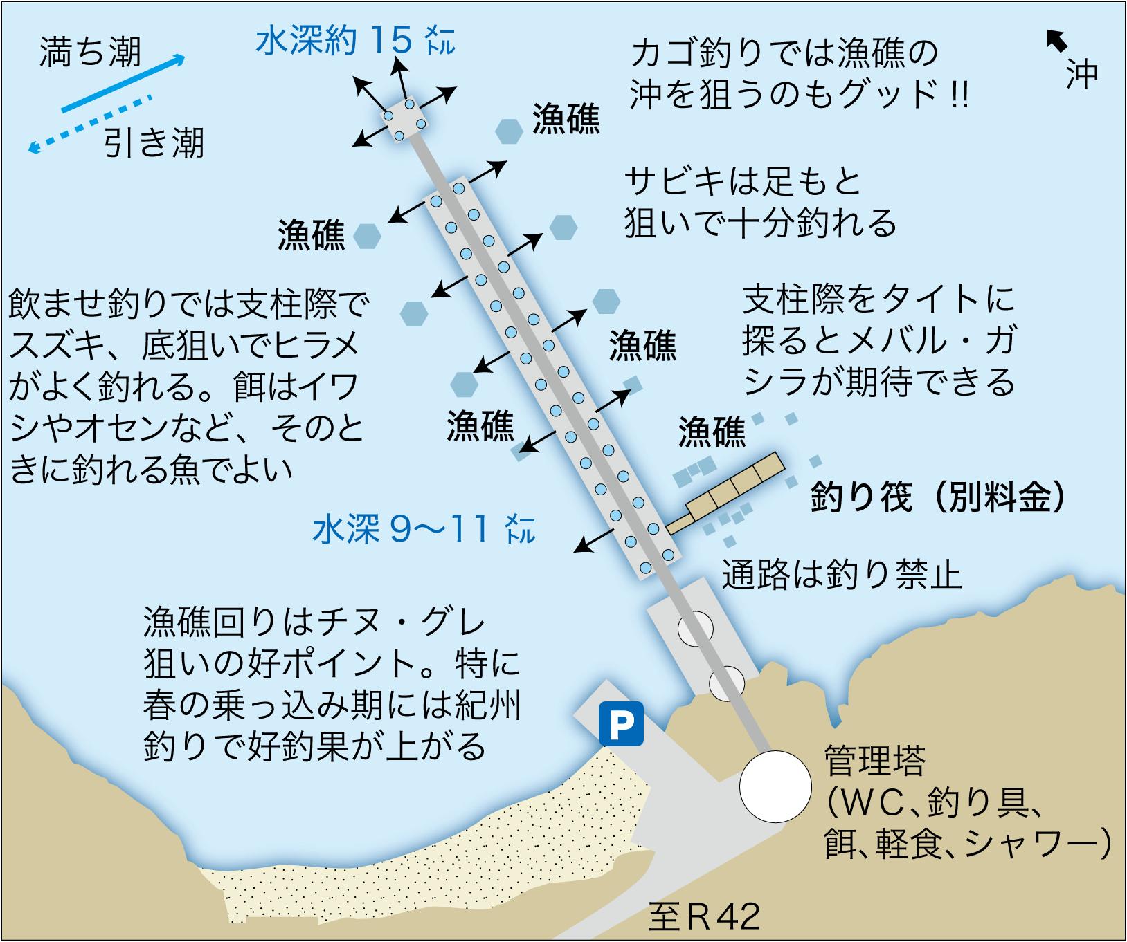 釣り公園下津ピアーランド1