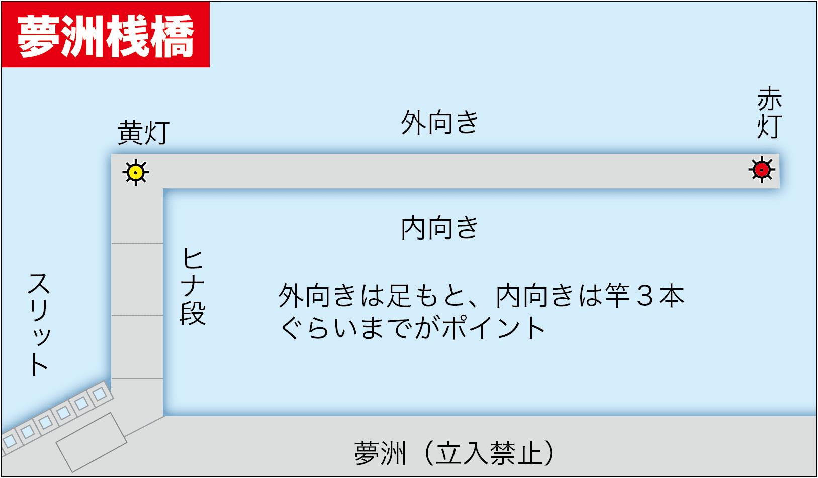 エビ撒き大型スズキ解説5