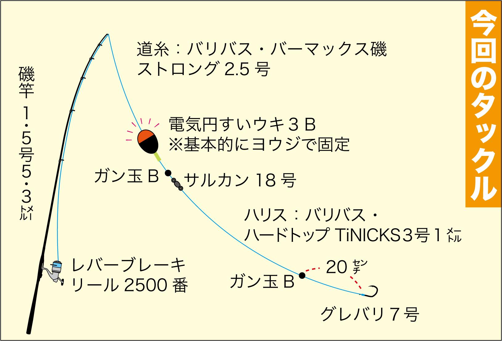 ライブショット7-8