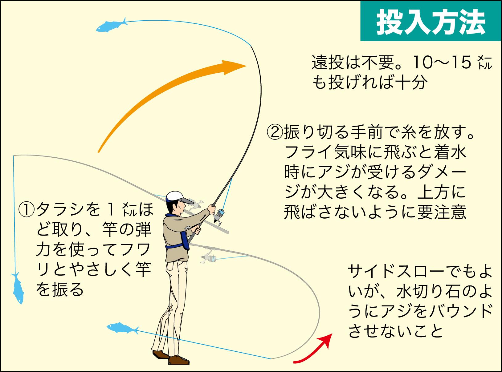 波止ヤエン11