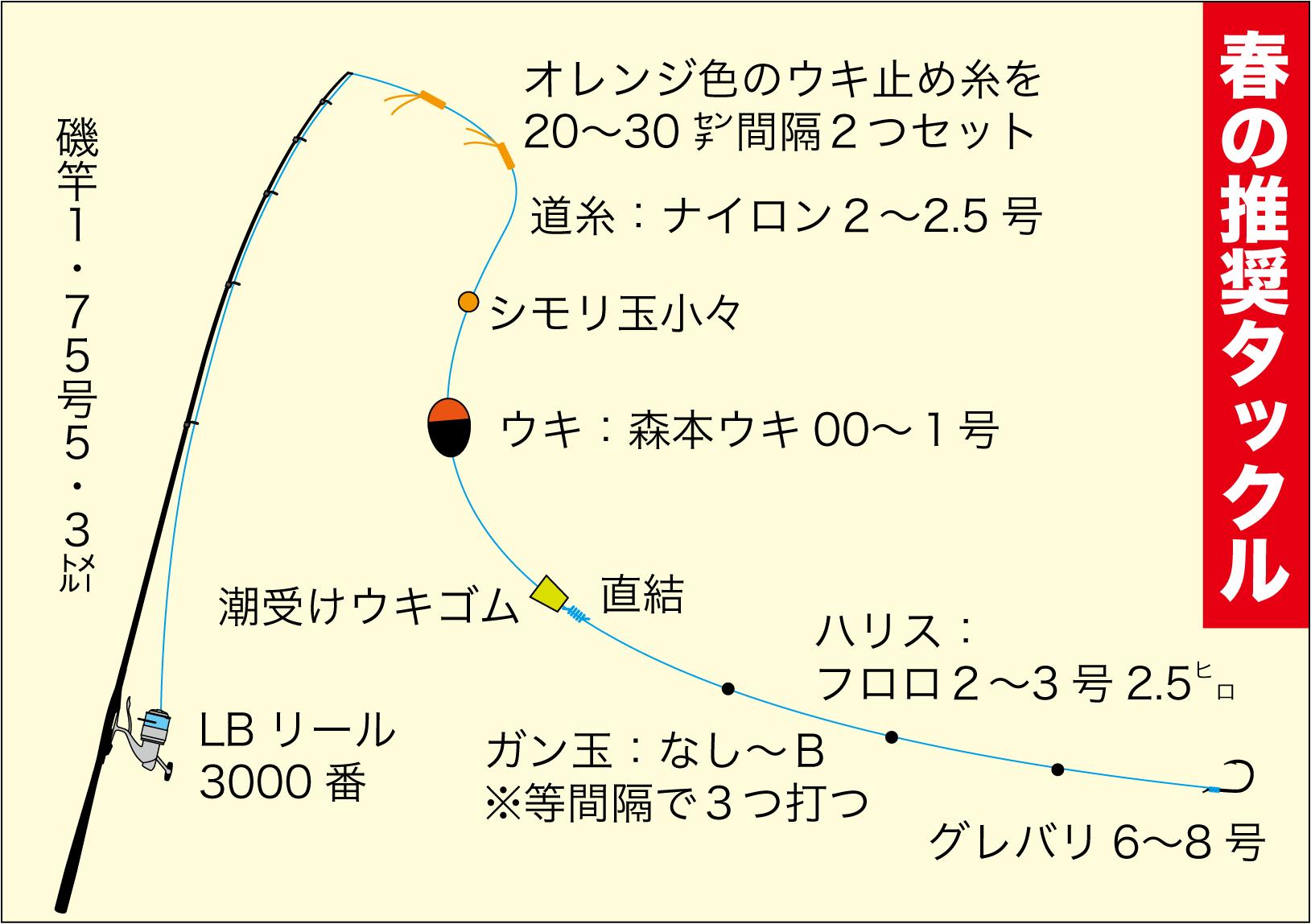 春磯勝利グレ1-5