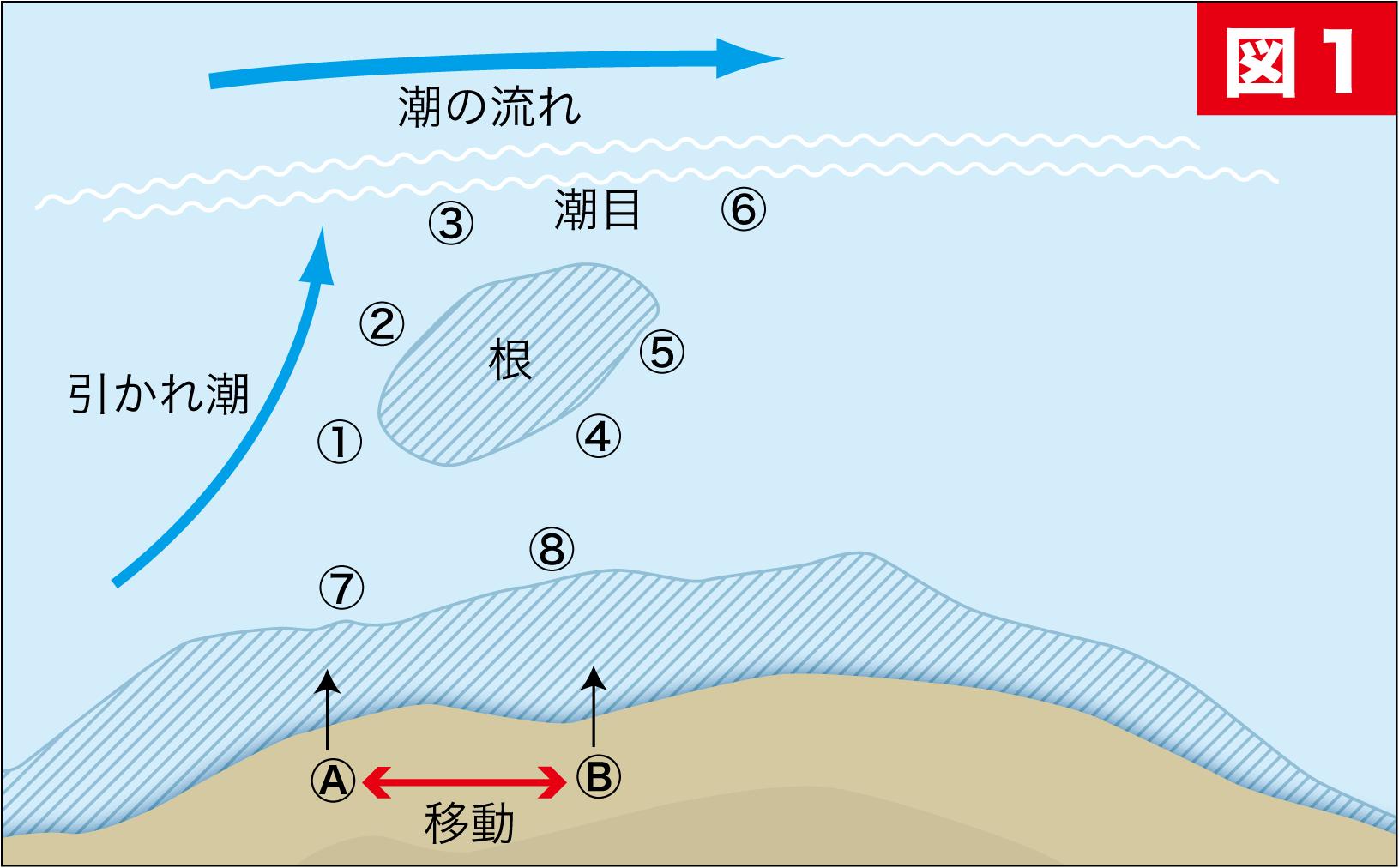 春磯勝利グレ1-6