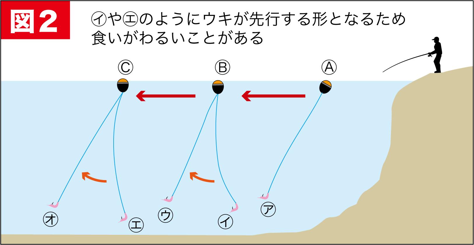 春磯勝利グレ1-7
