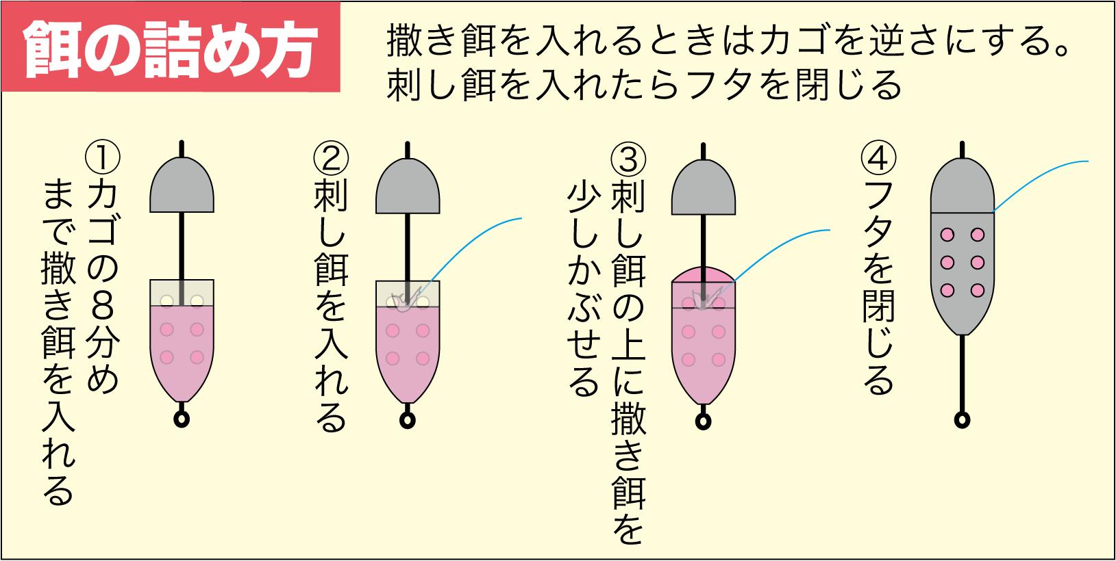 七里御浜カゴ釣り19