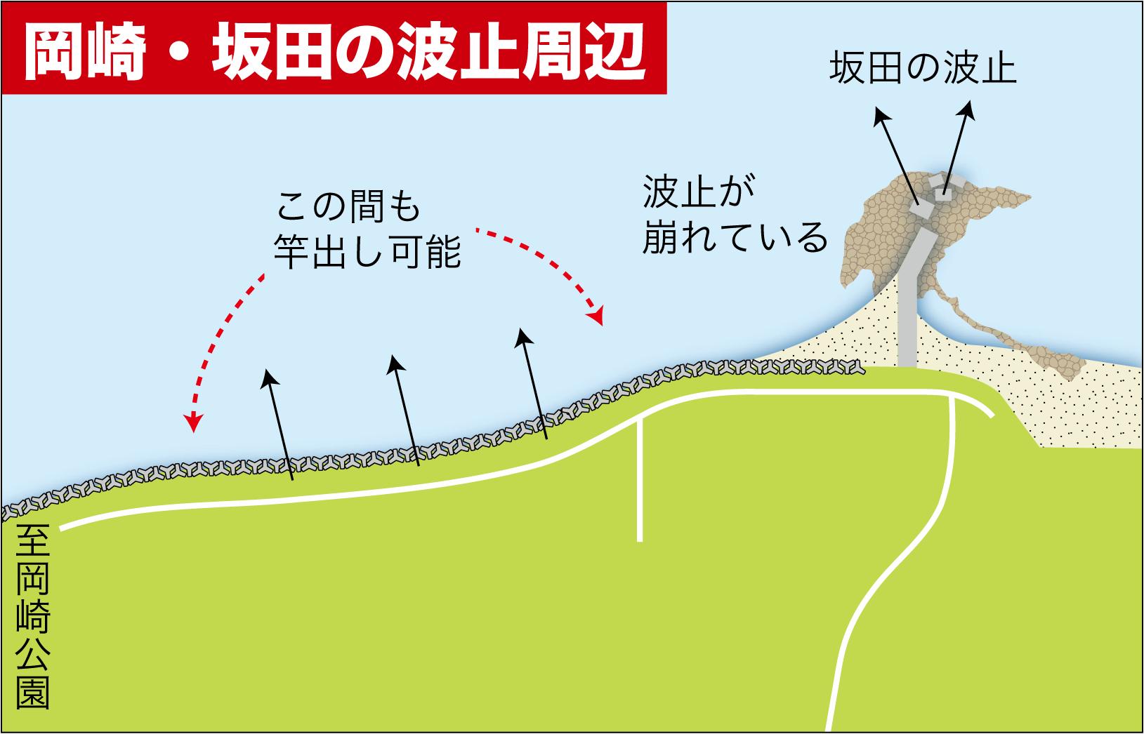 春型カレイ釣り場4