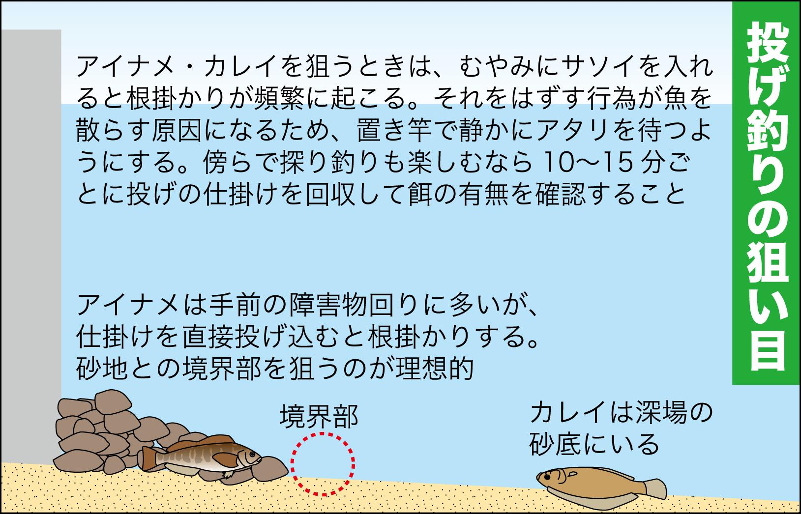 春の低コスト釣行1-13