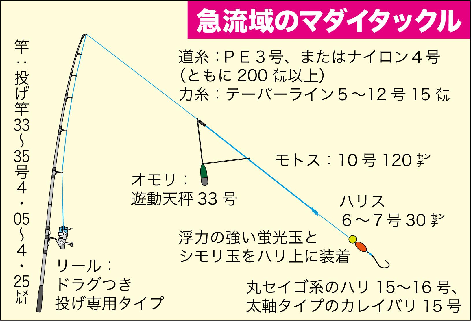 マダイプラン1-2