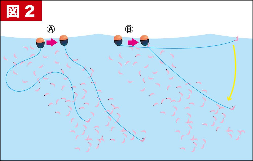 グレ釣り一直線尾長グレ11-7