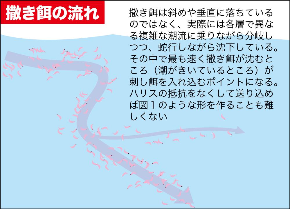グレ釣り一直線尾長グレ11-11