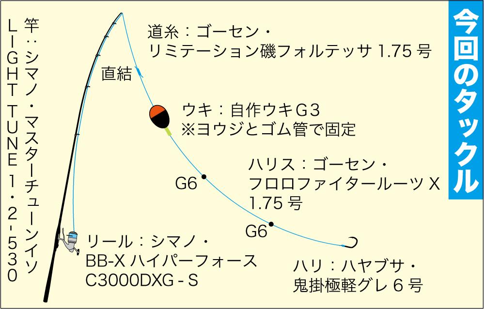 グレ釣り一直線10-15