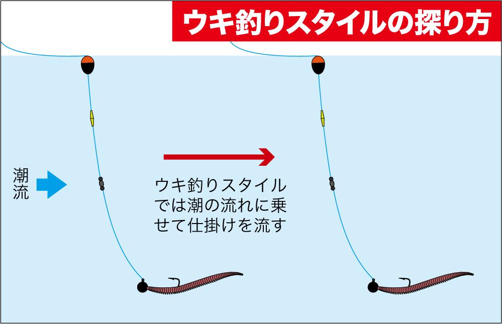 虫ヘッドウキ釣り11