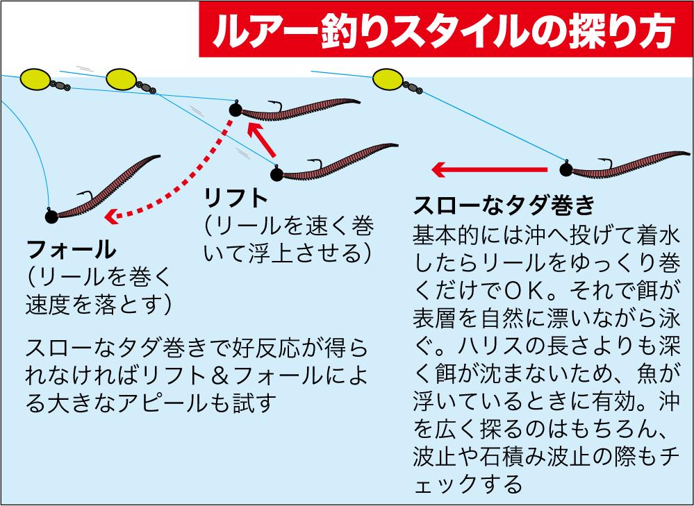 虫ヘッドウキ釣り14