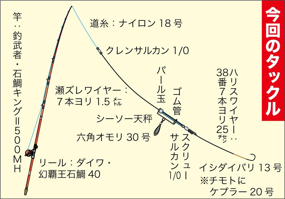 イシダイストーリー6武者泊2
