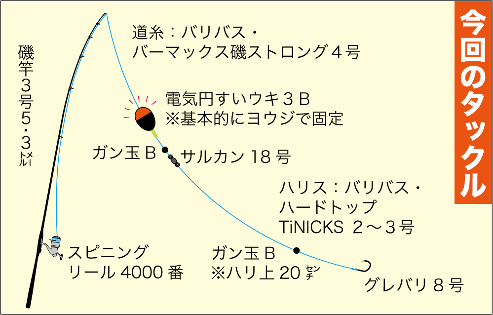 ライブショット10 みなべ・目津崎11