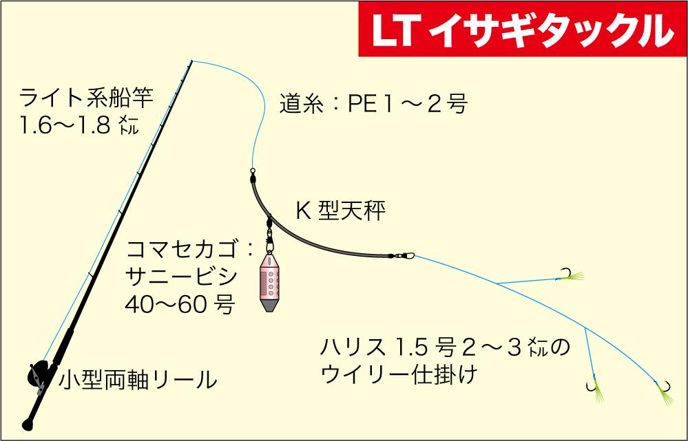 熊野最旬2イサギ12