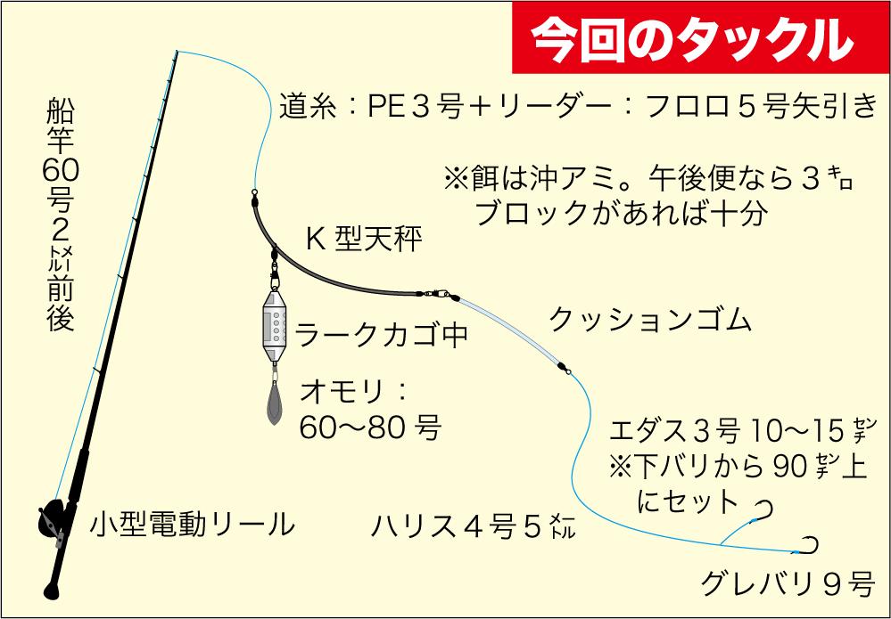 熊野最旬2イサギ15