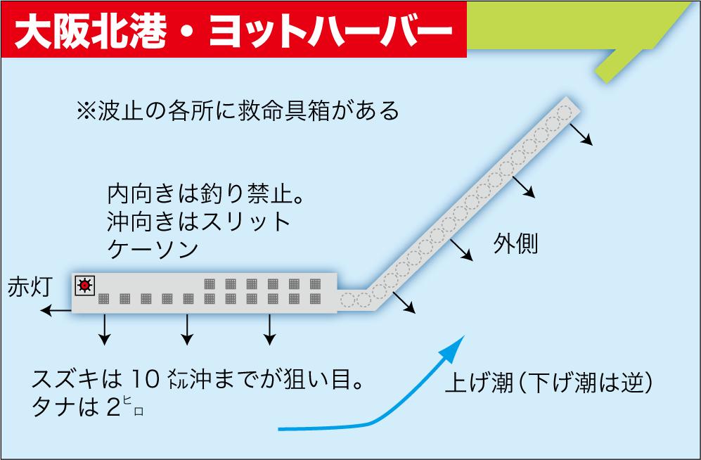 大物釣り場大阪湾・大阪北港ヨットハーバー