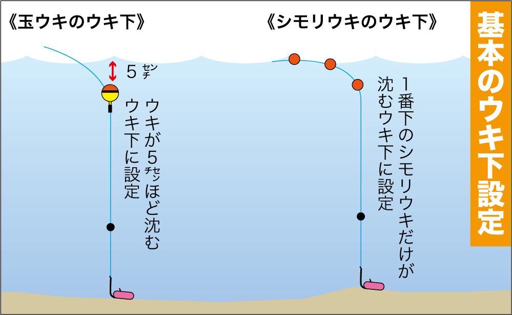 公共交通3武庫川テナガエビ9