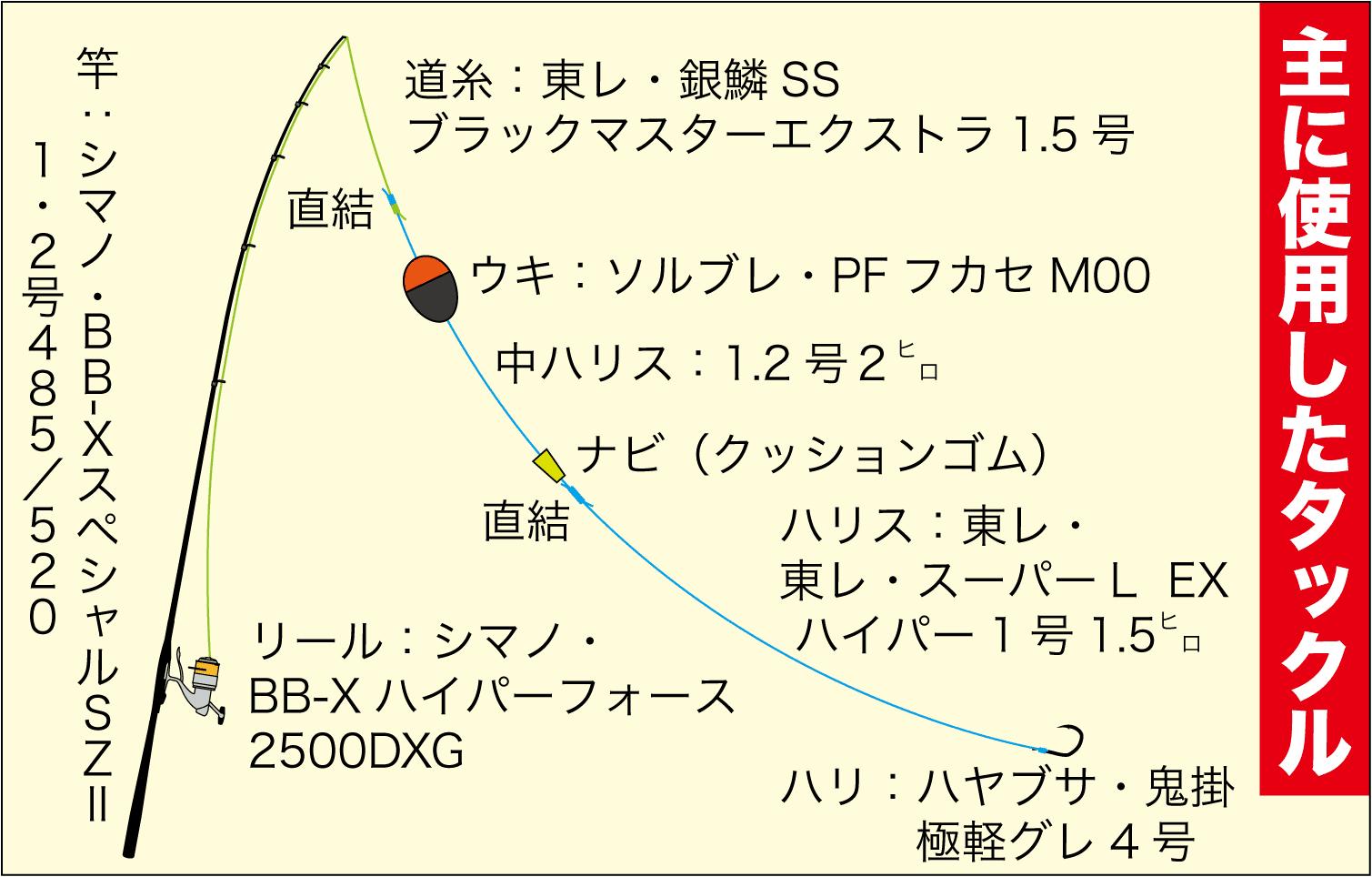 上田泰大トーナメント思考11