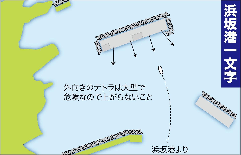 投げ釣りアコウ5