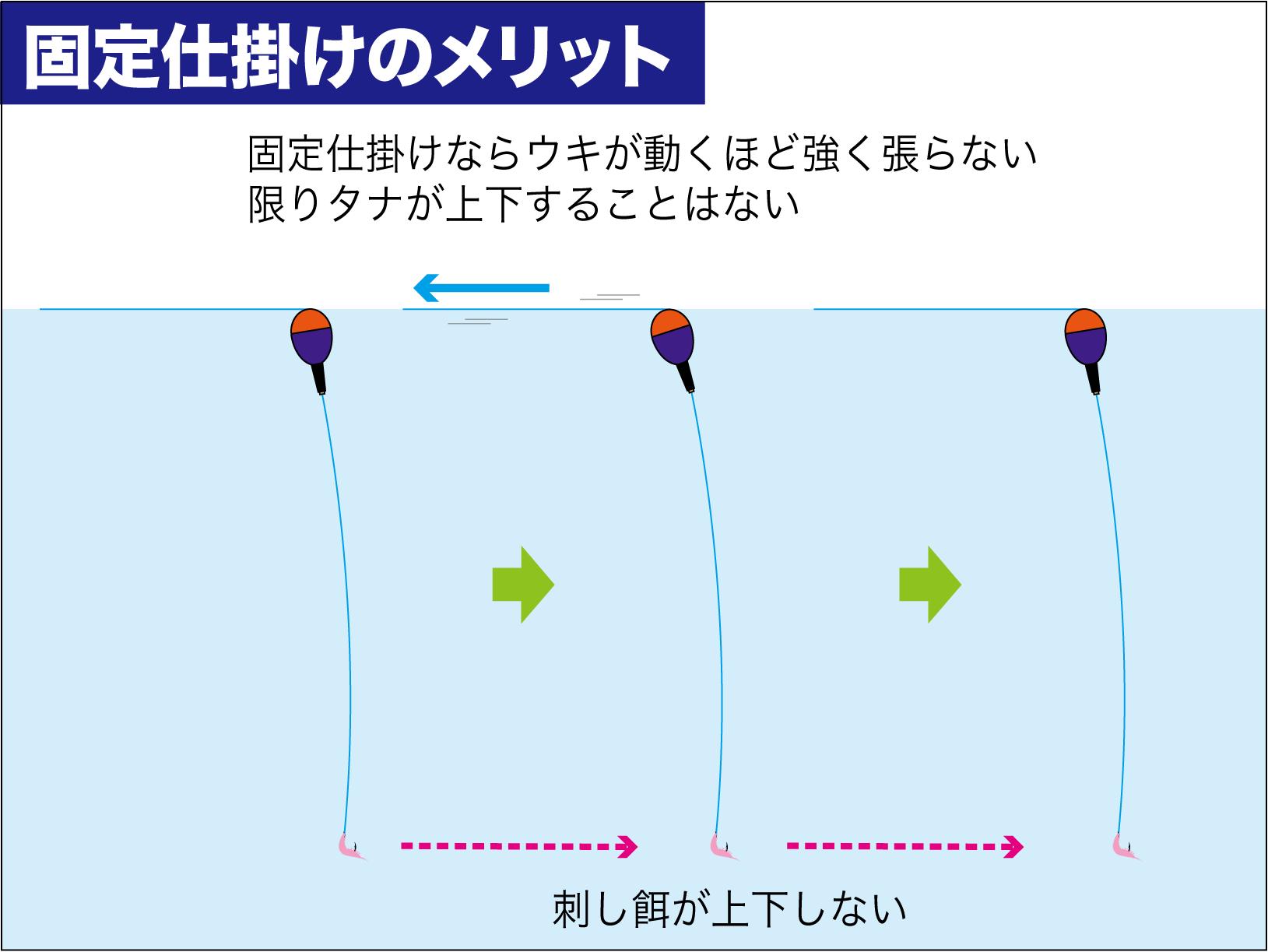 グレ釣り一直線14-8