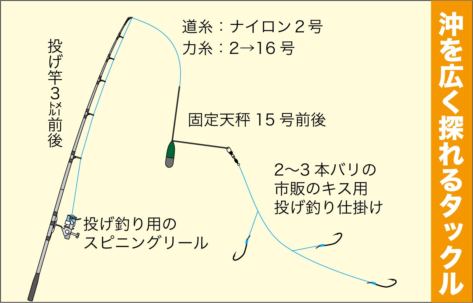 日本海穴場 西三松12