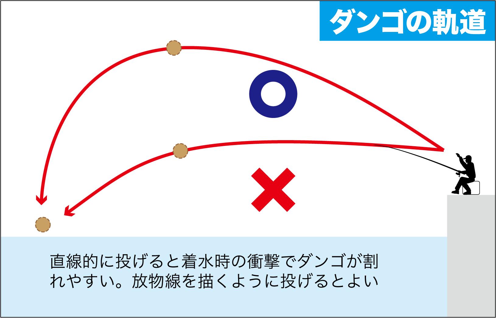 qa紀州釣り 荘司明良9