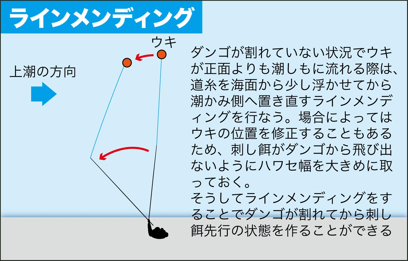 チヌQA紀州釣り二枚潮4