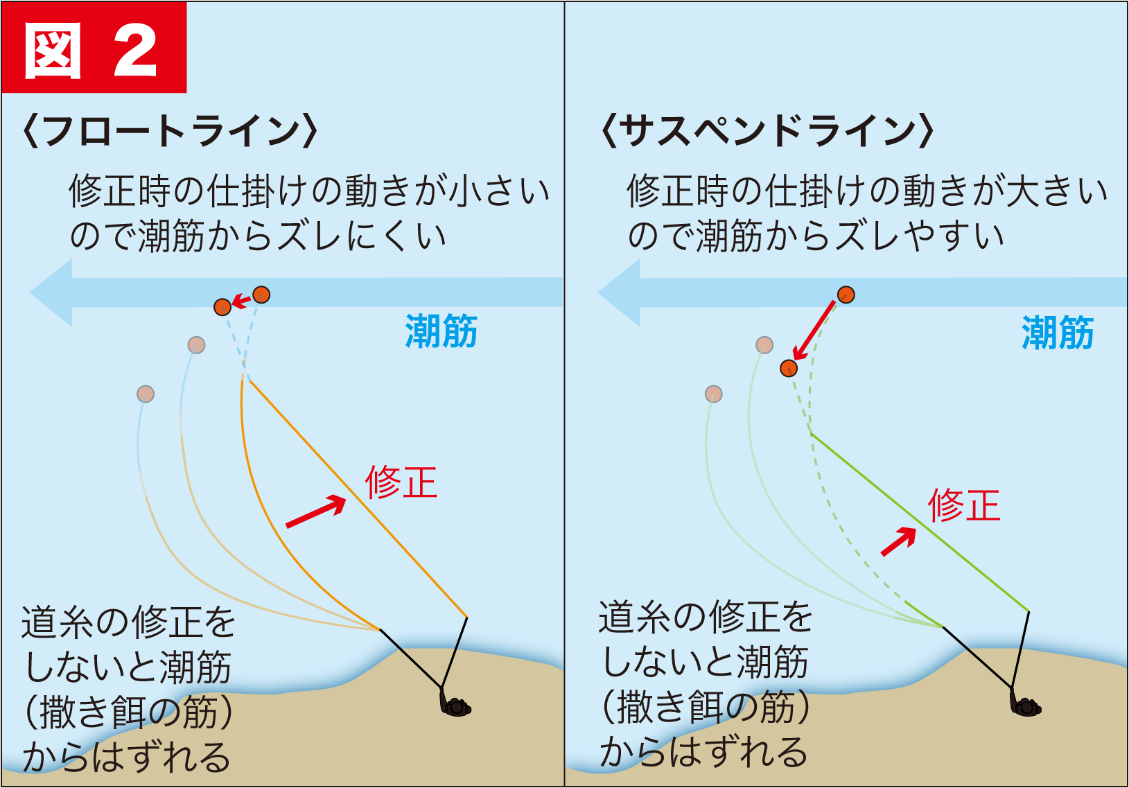 グレ釣り一直線15-7