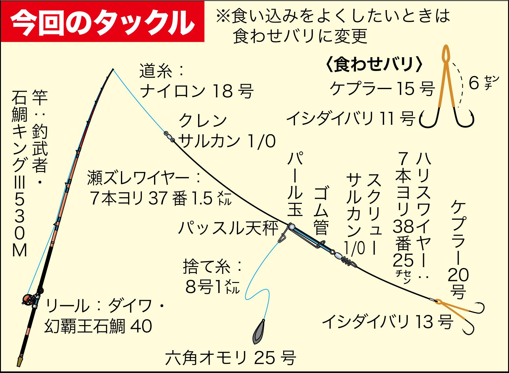 イシダイストーリー8木村俊一14
