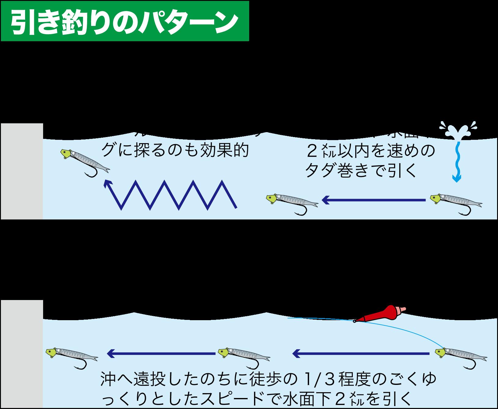 タチウオ引き釣りテクニック1