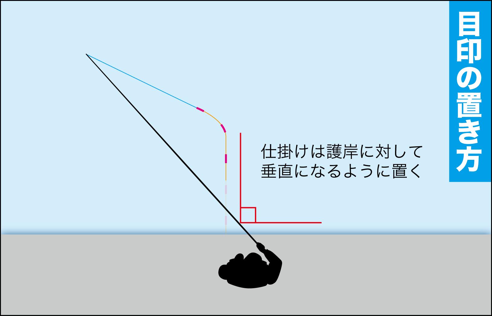 チヌQA落とし込みスライダー6