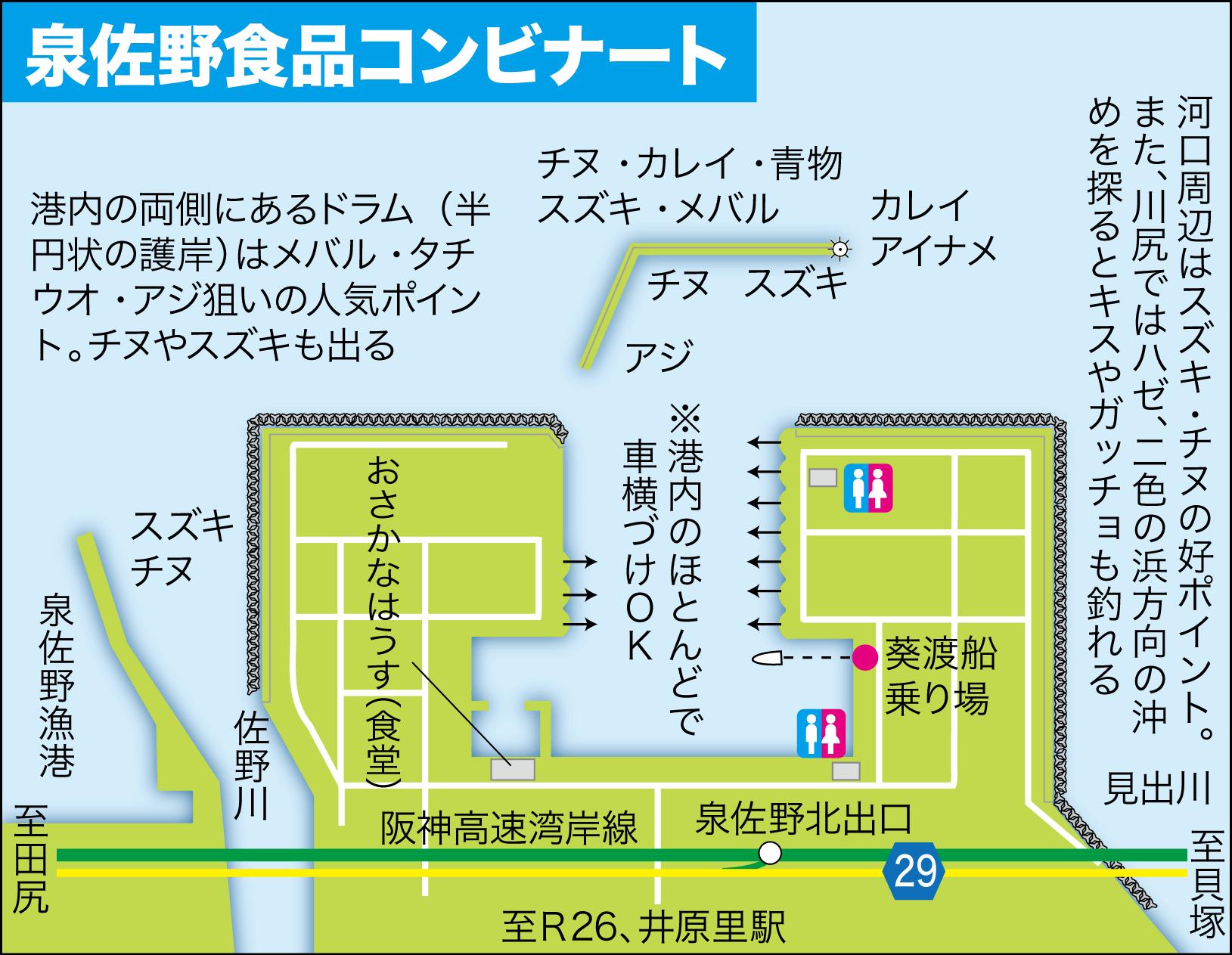 泉佐野食品コンビナート