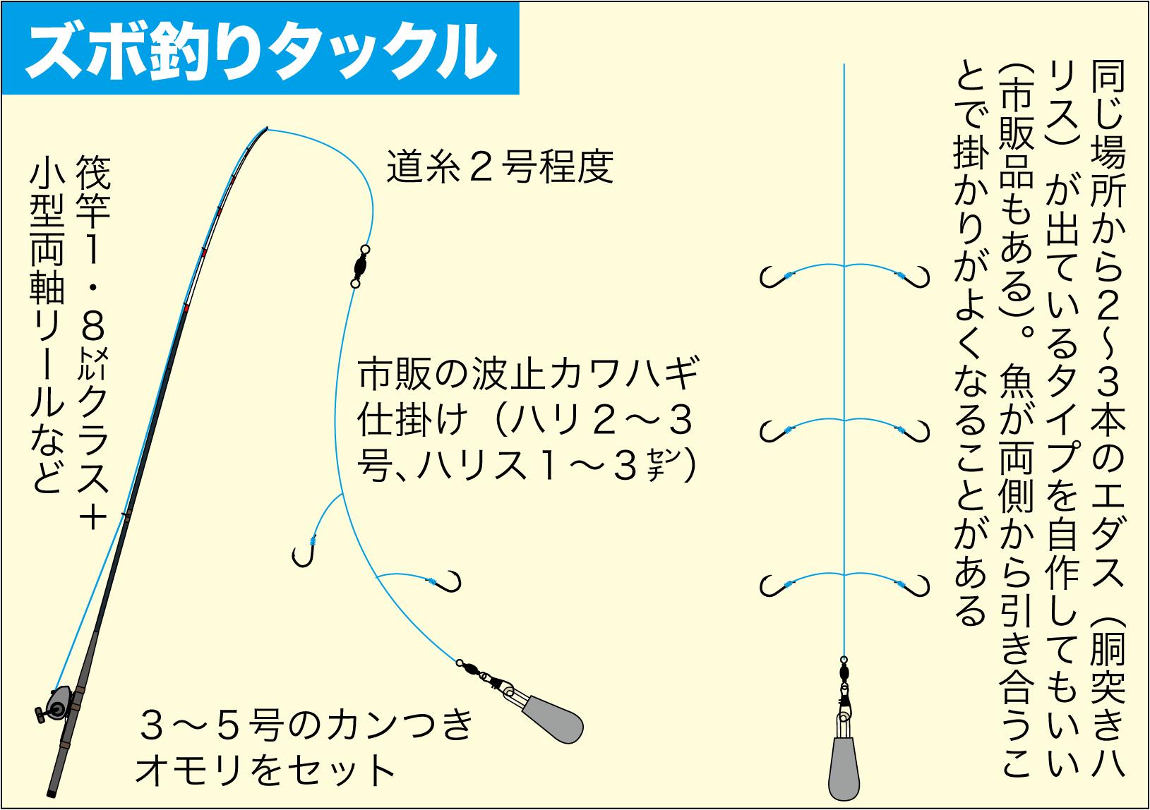 カワハギの釣り方4
