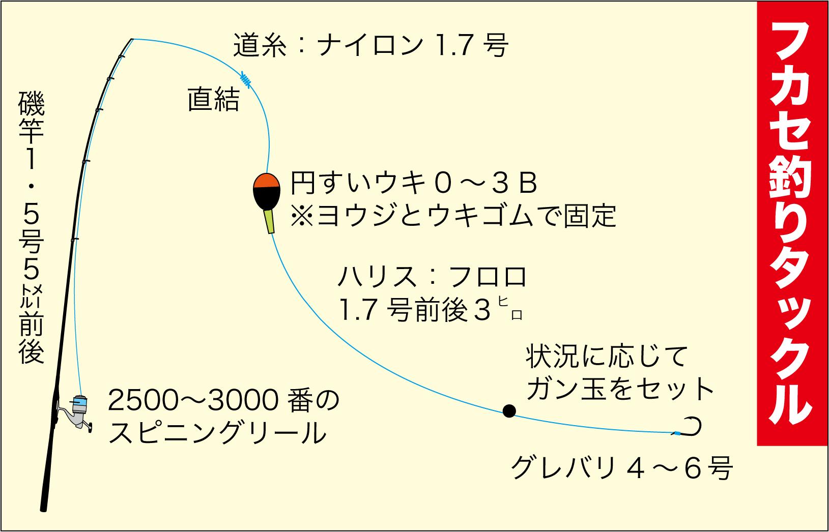 波止釣り中紀グレ10
