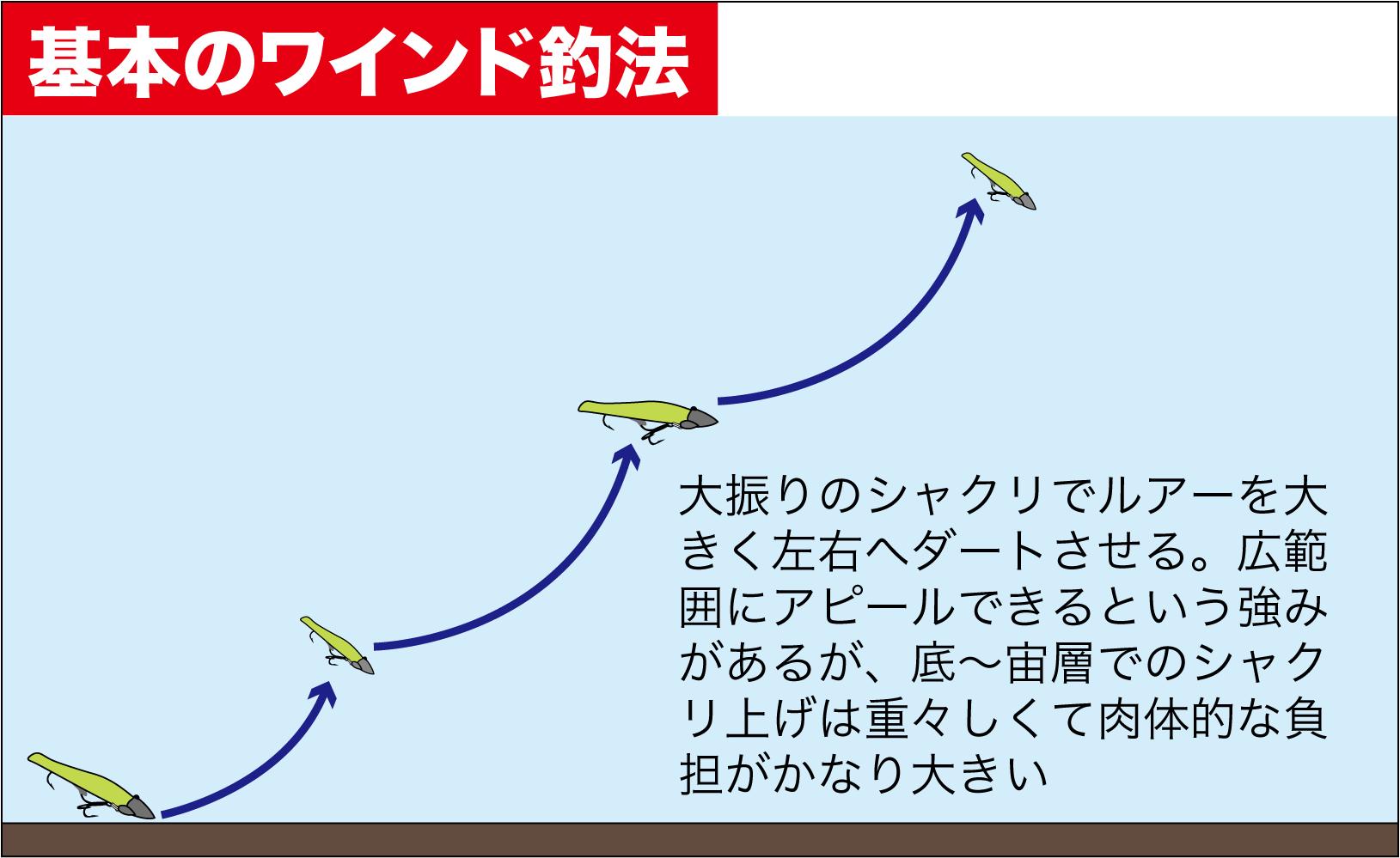 タチウオ秘蔵ルアー9