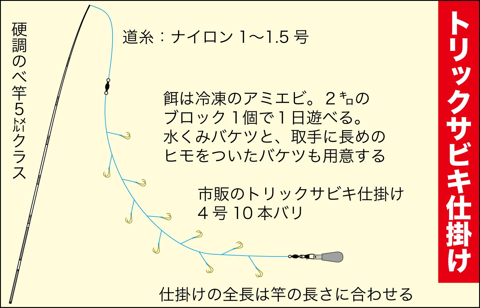 のべ竿大漁プラン2-16
