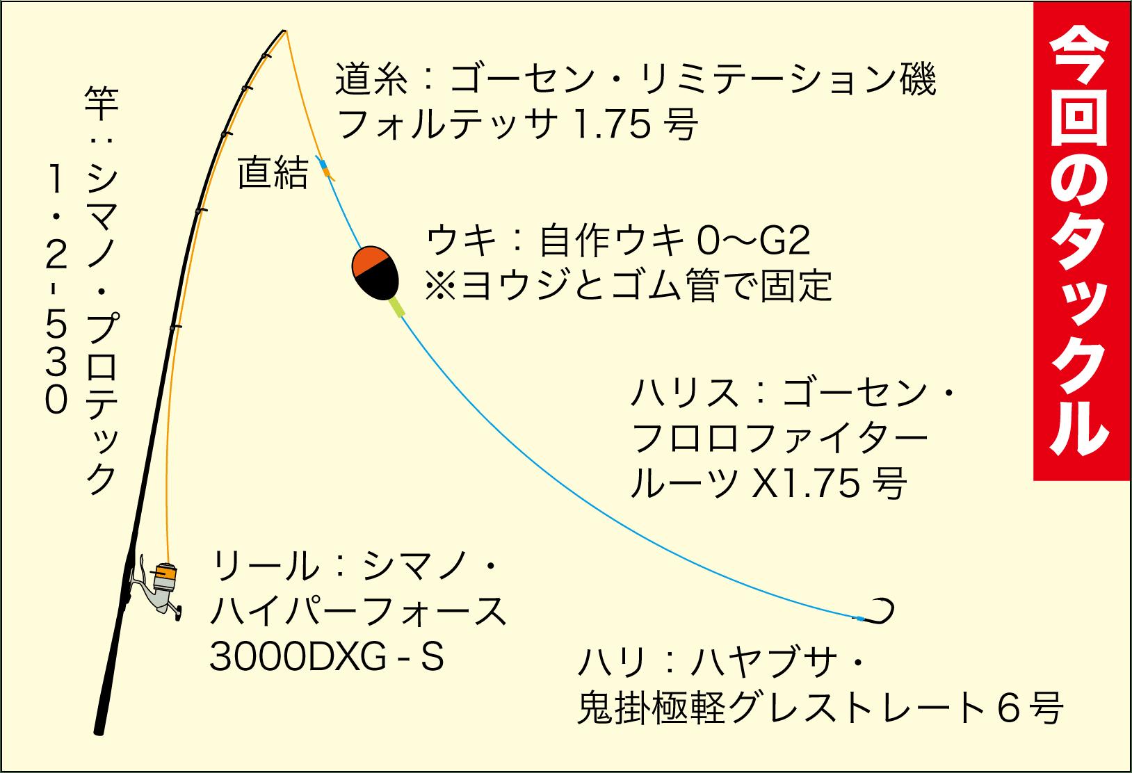 グレ釣り一直線17-1