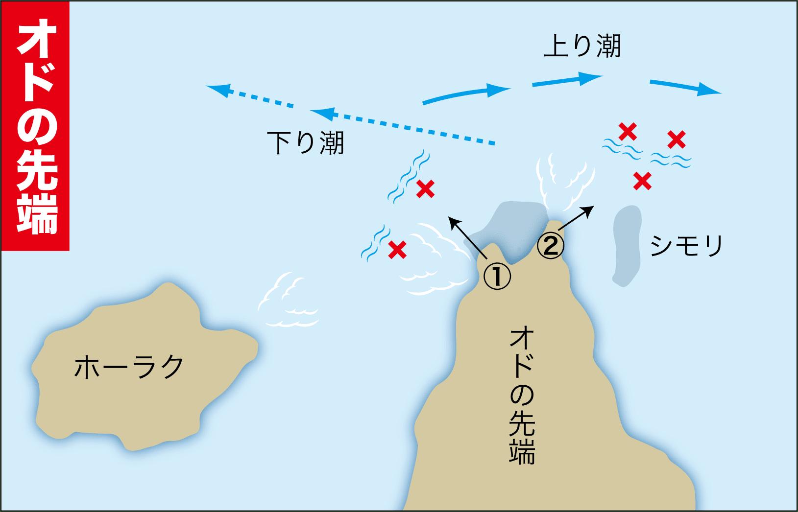 グレ釣り一直線17-2