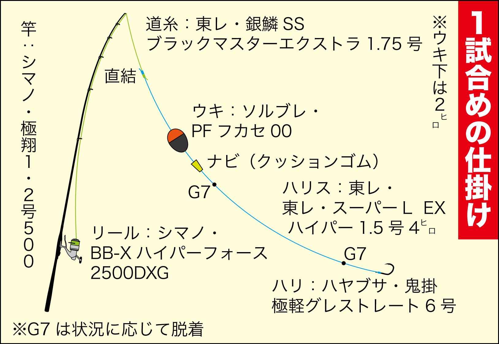 常勝 M-1グレ 日振島6-34