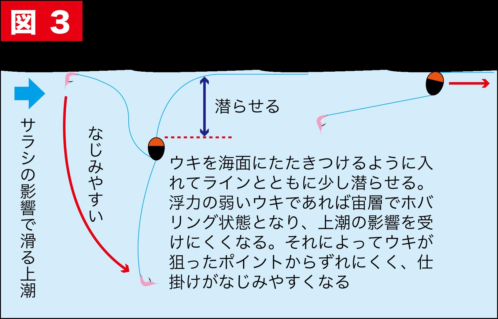 グレ常勝トーナメント7-25
