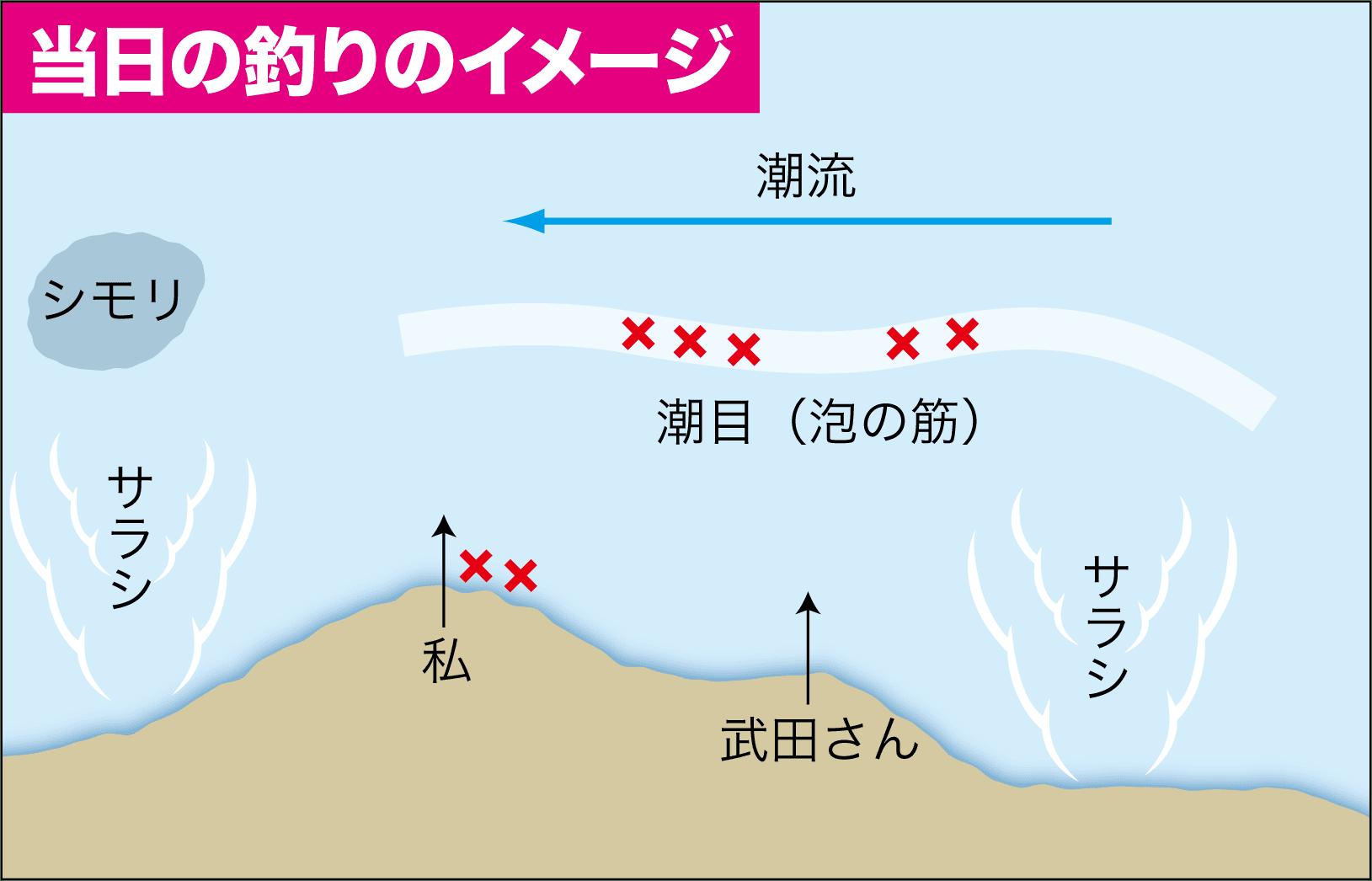 ゆかぼん5 串本・須江14