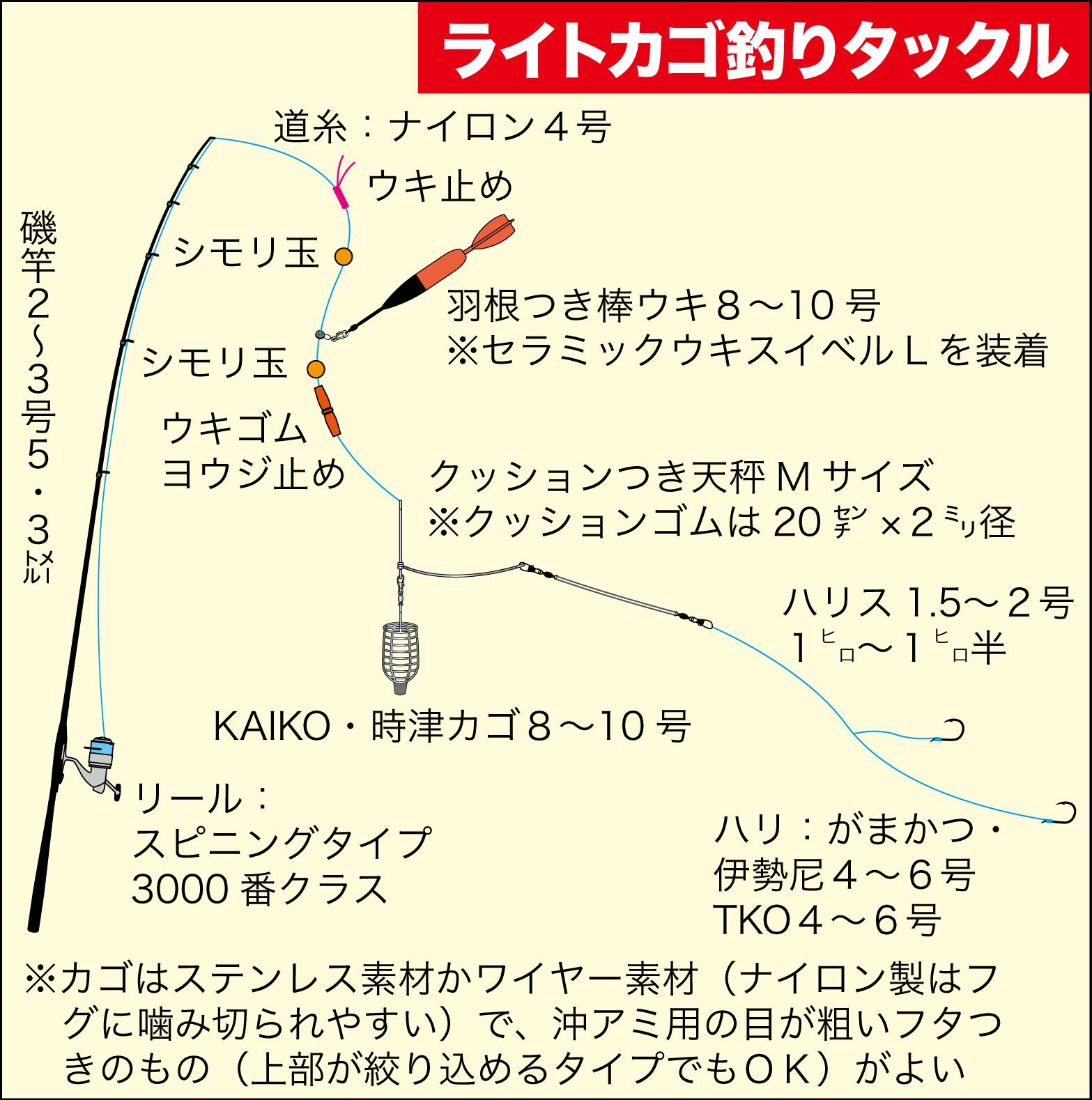 カゴ釣り磯11