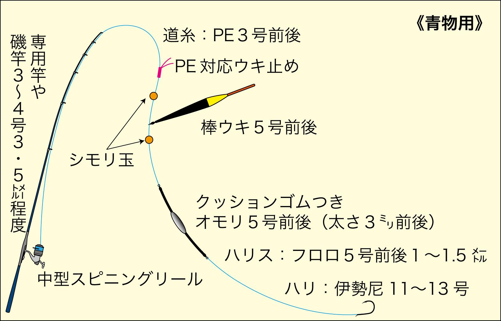 海上釣り堀・岬8
