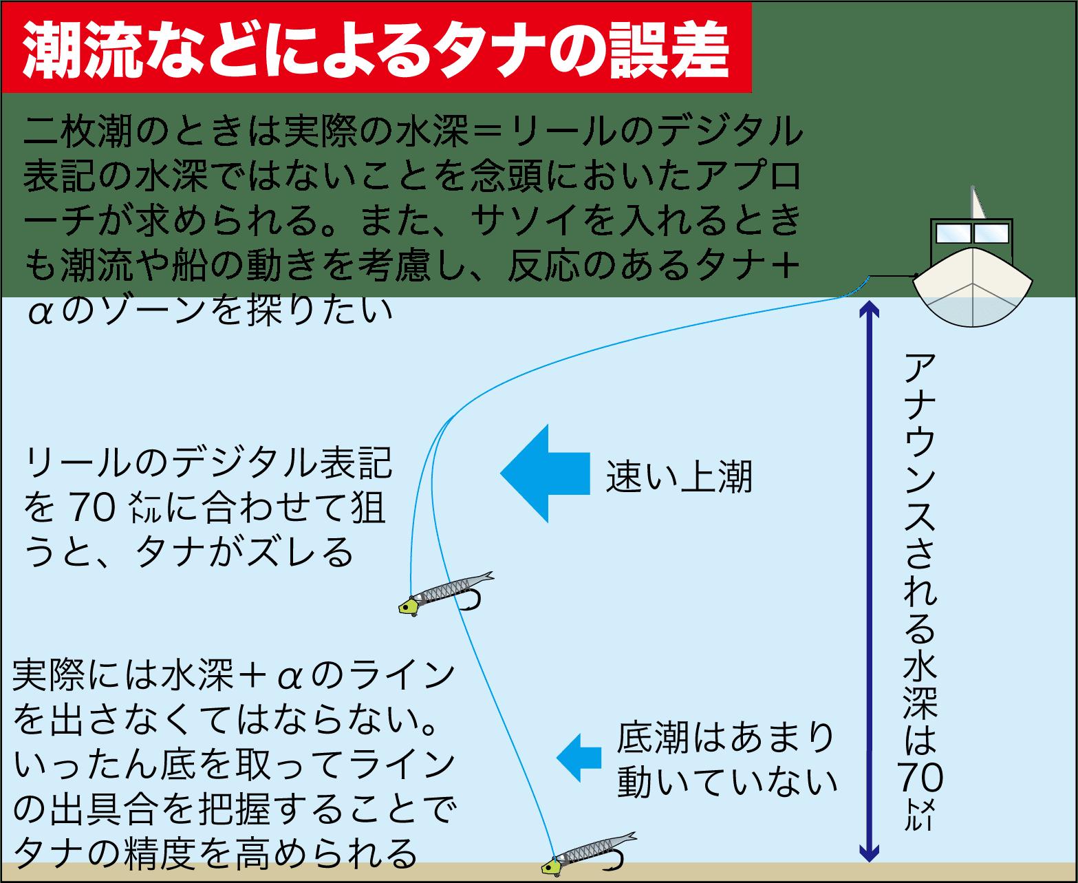 船タチウオ2