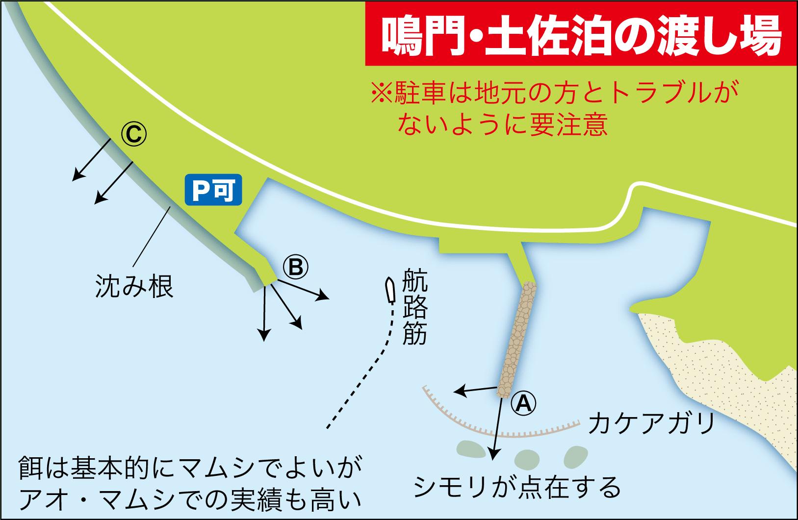 アイナメ釣り場9