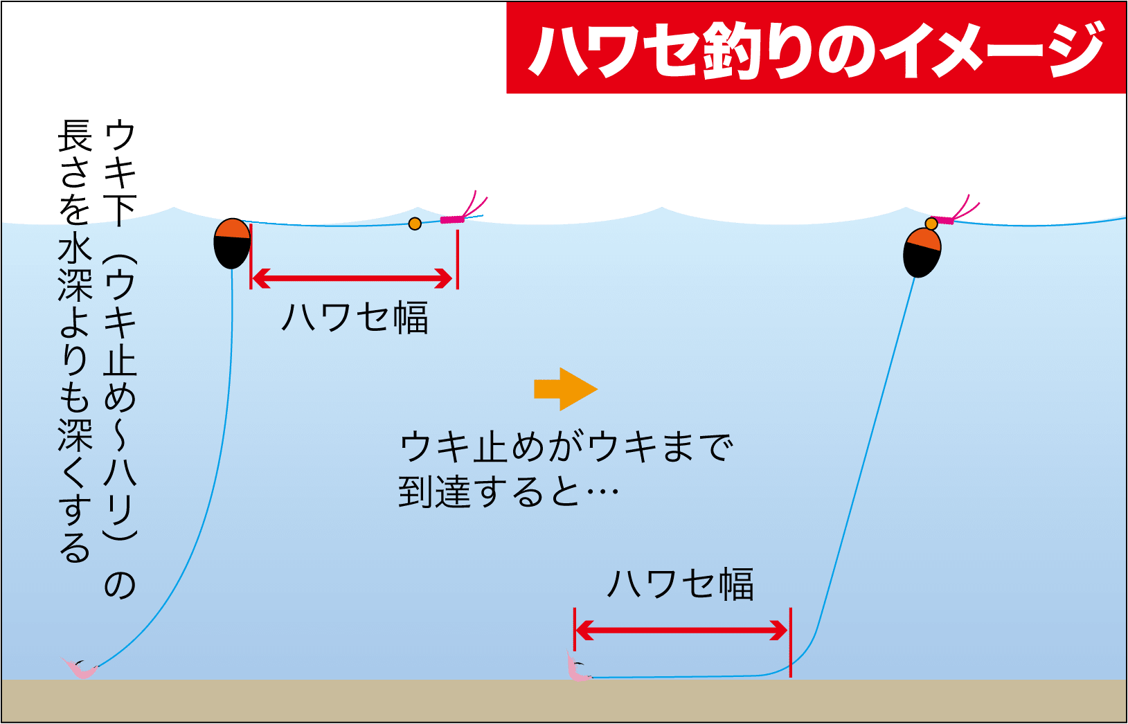 波止チヌフカセ釣り2