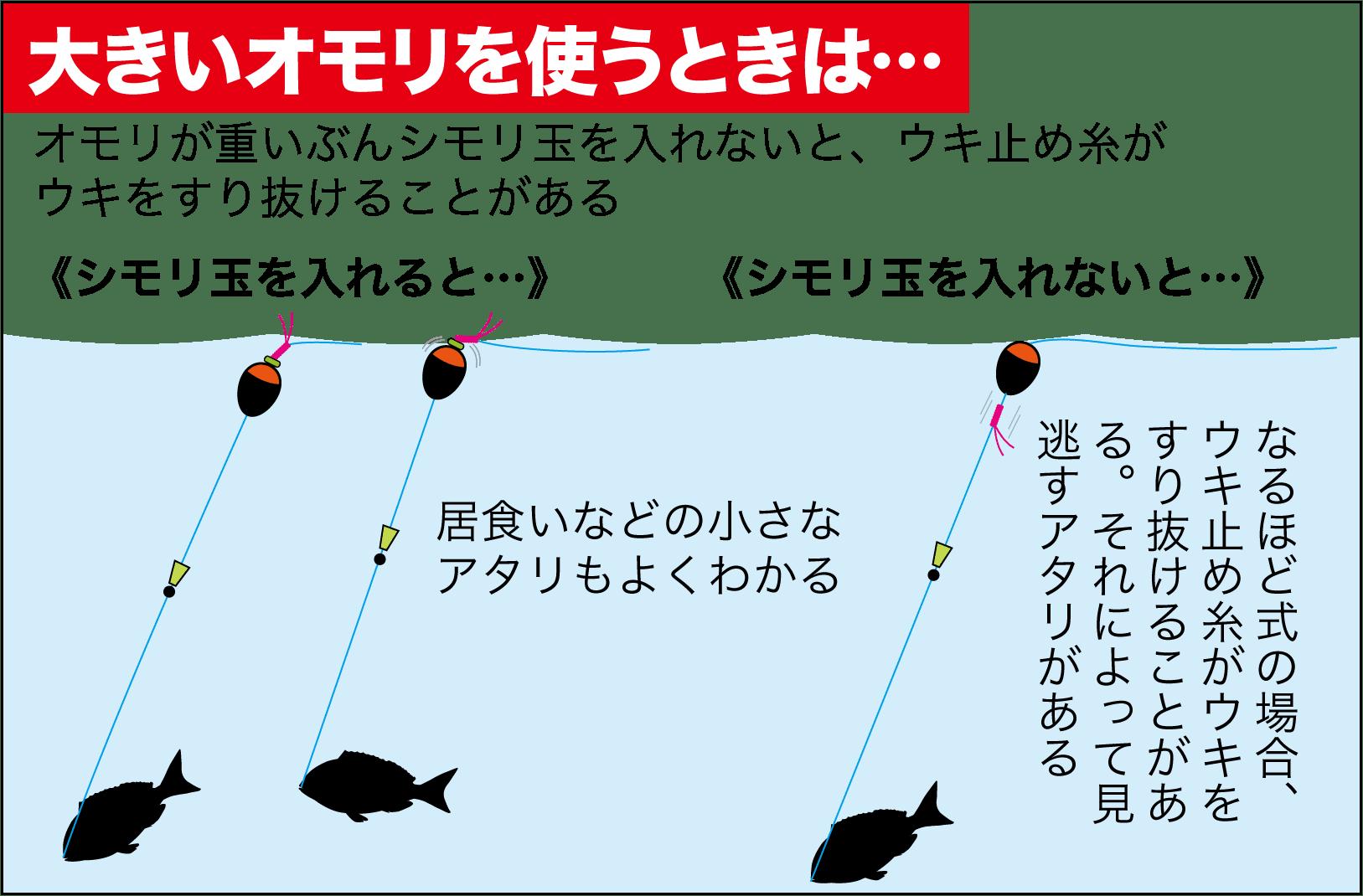 寒グレタナ設定2-6